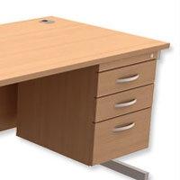 Desk Mounted Pedestals