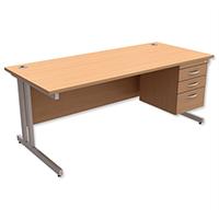 Home Office Desks