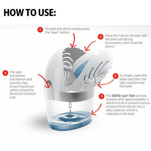 unibond aero 360 moisture absorber white ref 1807937. Black Bedroom Furniture Sets. Home Design Ideas