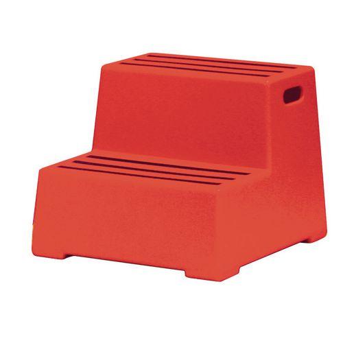 Wondrous Plastic Safety Steps 2 Step Red Uwap Interior Chair Design Uwaporg