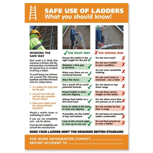 Stewart superior safe use of ladders laminated guidance for Ladder safety tips