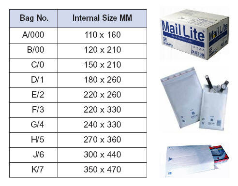 mail lite envelopes size