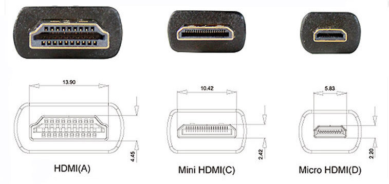 HDMI Cables at HuntOffice.co.uk