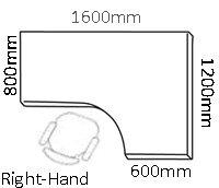 right  hand radial  desk 1600mm